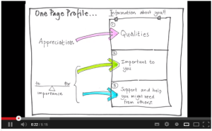 Watch this video and learn about one-page profiles.