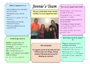 Jennie's Team one-page profile